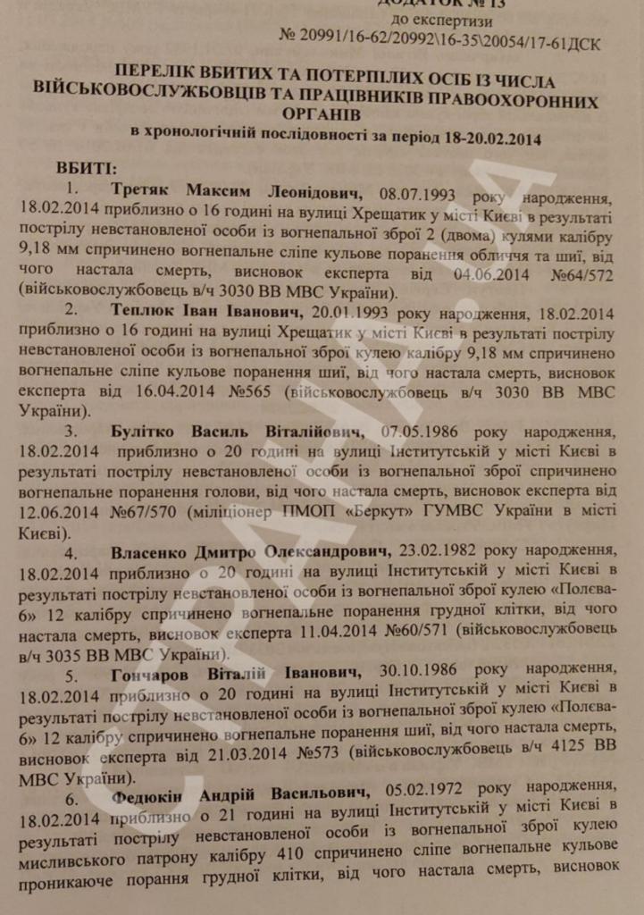 """Милицию начали убивать раньше, чем майдановцев. """"Страна"""" публикует новые документы по бойне 20 февраля"""